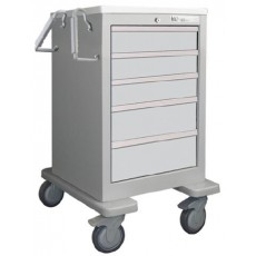 Procedure Cart